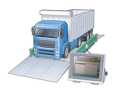 指示計やカードリーダーなどの周辺機器と連動するダイトクの計量システム