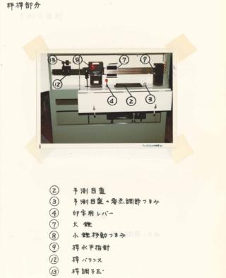 機械式トラックスケールの取扱説明書。